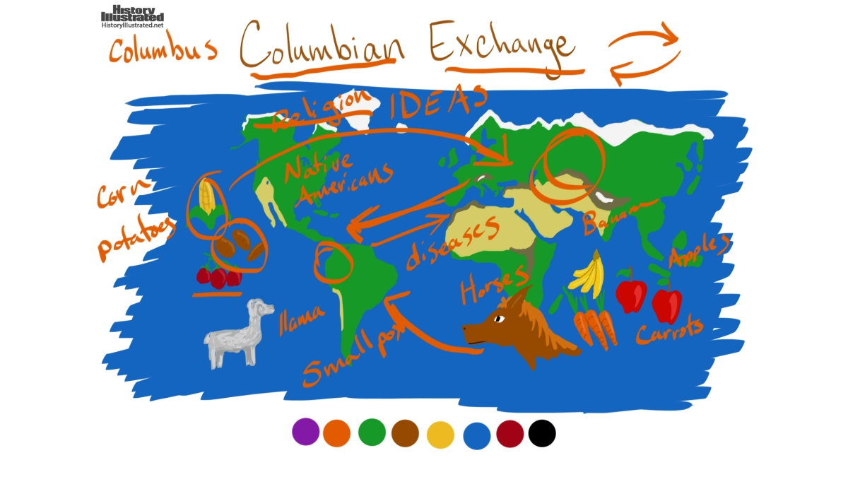 Columbian Exchange Description Video | History Illustrated