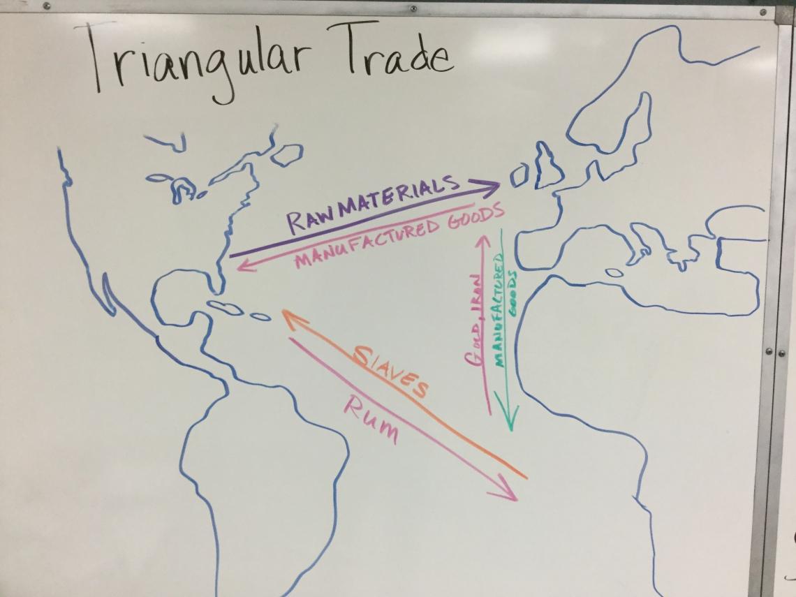 Triangular trade essay