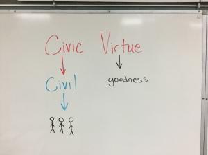 Civic virtue definition