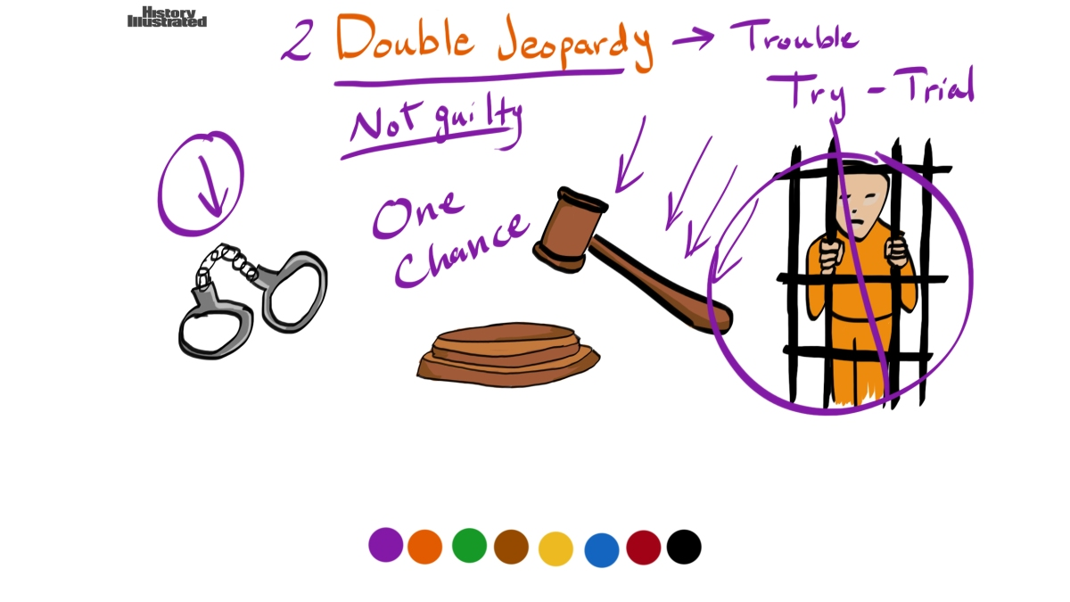 essay on double jeopardy Double jeopardy name: institution: double jeopardy is a provision of the us constitution's fifth amendment that seeks to prohibit the double prosecution or the.