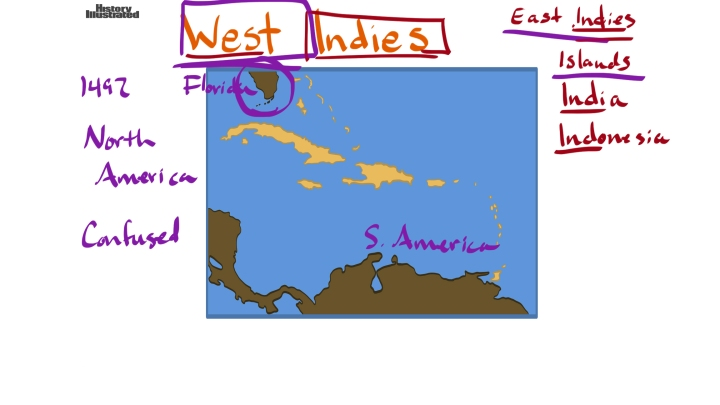 West Indies by Justin Weinmann